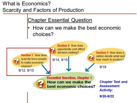 What is Economics? Scarcity and Factors of Production Chapter Essential Question How can we make the best economic choices? 9/12, 9/13 9/14, 9/15 9/19.