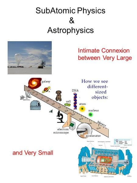 SubAtomic Physics & Astrophysics Intimate Connexion between Very Large and Very Small.