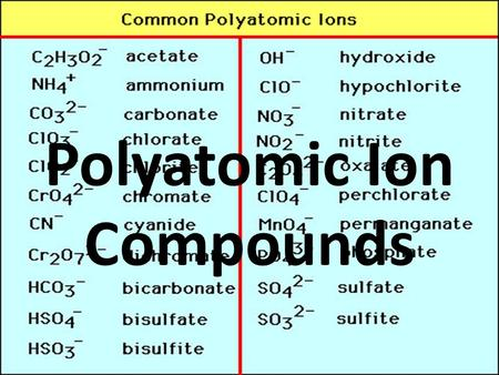 Polyatomic Ion Compounds. Polyatomic Ions The same principles and rules are followed in forming and naming polyatomic ion compounds. However, parenthesis.