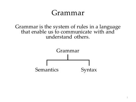1 Grammar Grammar is the system of rules in a language that enable us to communicate with and understand others. Grammar SyntaxSemantics.