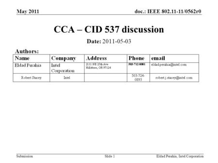 Doc.: IEEE 802.11-11/0562r0 Submission May 2011 Eldad Perahia, Intel CorporationSlide 1 CCA – CID 537 discussion Date: 2011-05-03 Authors: