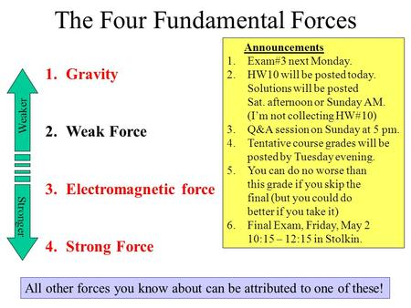The Four Fundamental Forces 1.Gravity 2.Weak Force 3.Electromagnetic force 4.Strong Force Weaker Stronger All other forces you know about can be attributed.