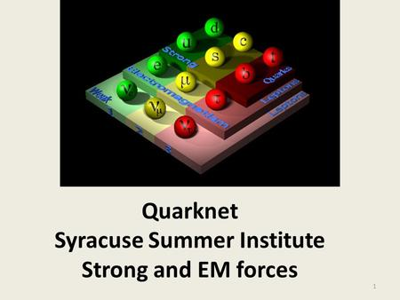 Quarknet Syracuse Summer Institute Strong and EM forces 1.