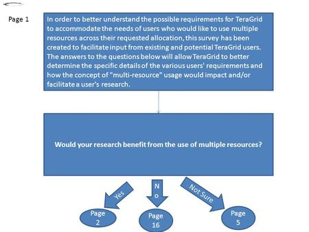 In order to better understand the possible requirements for TeraGrid to accommodate the needs of users who would like to use multiple resources across.