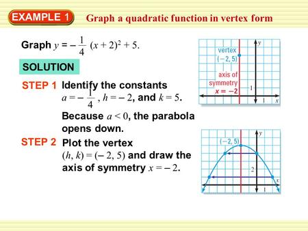 EXAMPLE 1 Graph a quadratic function in vertex form Graph y = – (x + 2) 2 + 5. 1414 SOLUTION STEP 1 Identify the constants a = –, h = – 2, and k = 5. Because.