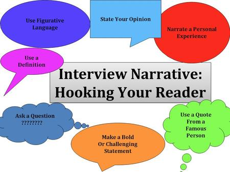 Interview Narrative: Hooking Your Reader Ask a Question ???????? Use Figurative Language Narrate a Personal Experience Use a Quote From a Famous Person.