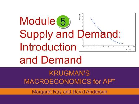 Module Supply and Demand: Introduction and Demand KRUGMAN'S MACROECONOMICS for AP* 5 Margaret Ray and David Anderson.