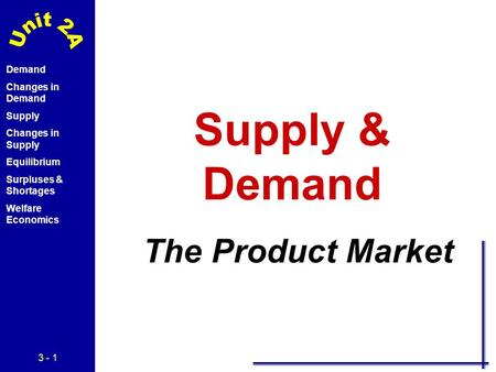 3 - 1 Demand Changes in Demand Supply Changes in Supply Equilibrium Surpluses & Shortages Welfare Economics Supply & Demand The Product Market.