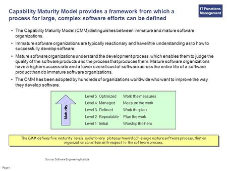Page 1 The Capability Maturity Model (CMM) distinguishes between immature and mature software organizations. Immature software organizations are typically.