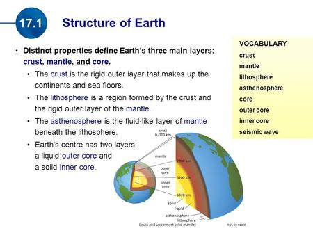 Distinct properties define Earth's three main layers: crust, mantle, and core. The crust is the rigid outer layer that makes up the continents and sea.
