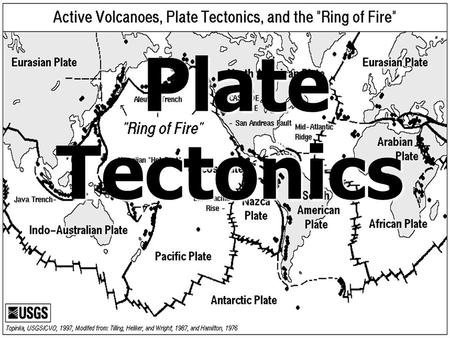 Plate Tectonics. Parts of the Earth The plates that move on the Earth's surface are made up of the crust and upper mantle (Lithosphere) The plates that.