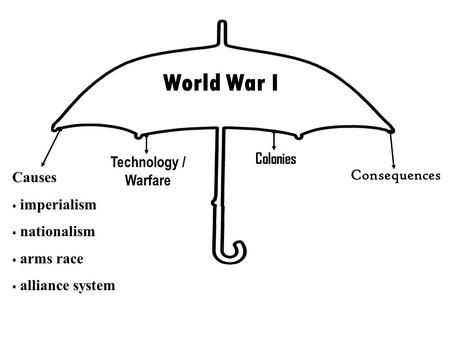 World War I Causes  imperialism  nationalism  arms race  alliance system Consequences Technology / Warfare Colonies.