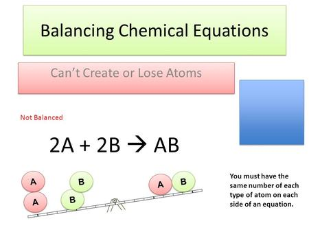 Balancing Chemical Equations Can't Create or Lose Atoms A A B B A A B B A A B B 2A + 2B  AB Not Balanced You must have the same number of each type of.