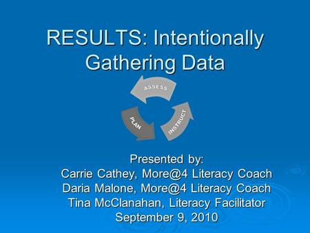 RESULTS: Intentionally Gathering Data Presented by: Carrie Cathey, Literacy Coach Daria Malone, Literacy Coach Tina McClanahan, Literacy.