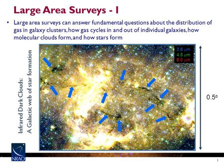 Large Area Surveys - I Large area surveys can answer fundamental questions about the distribution of gas in galaxy clusters, how gas cycles in and out.