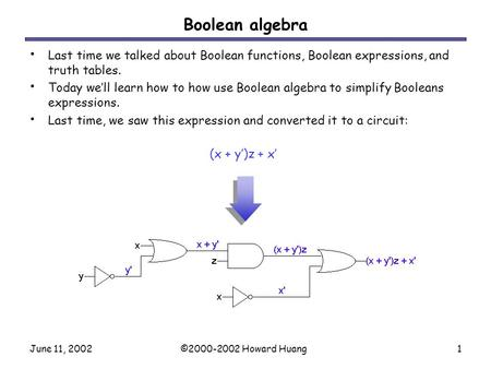 June 11, 2002©2000-2002 Howard Huang1 Boolean algebra Last time we talked about Boolean functions, Boolean expressions, and truth tables. Today we'll learn.