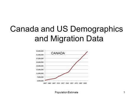 Canada and US Demographics and Migration Data 1Population Estimate CANADA.
