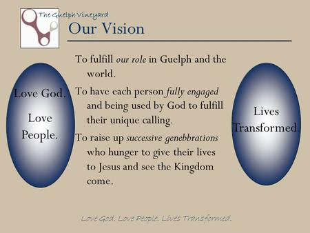 The Guelph Vineyard Love God. Love People. Lives Transformed. Our Vision To fulfill our role in Guelph and the world. To have each person fully engaged.
