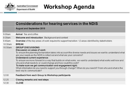 Workshop Agenda Considerations for hearing services in the NDIS August and September 2015 9.00amArrival: Tea and coffee 9.30amWelcome and introduction: