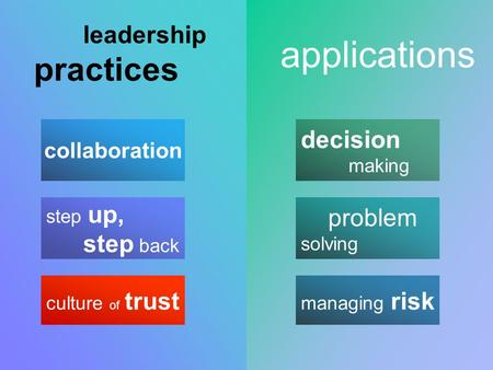 Problem solving decision making managing risk leadership practices applications step up, step back collaboration culture of trust.