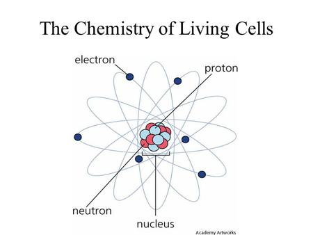 The Chemistry of Living Cells. What are ATOMS? Atoms are the basic building blocks of matter that make up everyday objects. A desk, the air, even you.