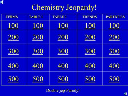Chemistry Jeopardy! 100 200 300 400 500 100 200 300 400 500 100 200 300 400 500 100 200 300 400 500 100 200 300 400 500 Double jep-Parody! TABLE 1TERMSTABLE.