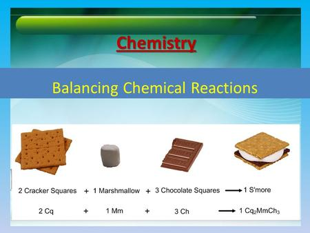 Balancing Chemical Reactions Chemistry. Don't Break the Law Video.