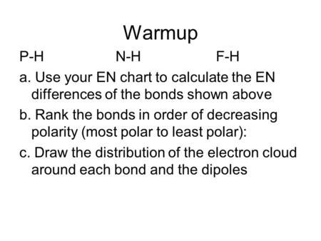 Warmup P-HN-H F-H a. Use your EN chart to calculate the EN differences of the bonds shown above b. Rank the bonds in order of decreasing polarity (most.
