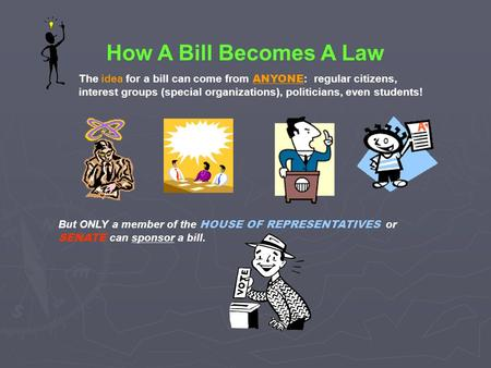 How A Bill Becomes A Law The idea for a bill can come from ANYONE : regular citizens, interest groups (special organizations), politicians, even students!
