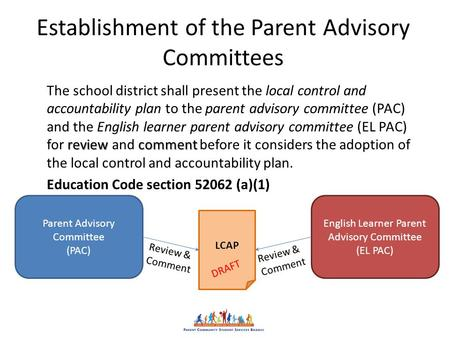 Establishment of the Parent Advisory Committees reviewcomment The school district shall present the local control and accountability plan to the parent.