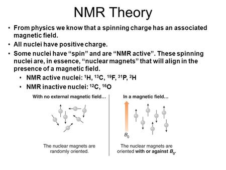 "From physics we know that a spinning charge has an associated magnetic field. All nuclei have positive charge. Some nuclei have ""spin"" and are ""NMR active""."