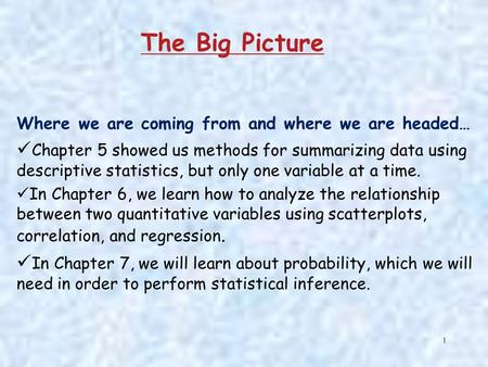 The Big Picture Where we are coming from and where we are headed… Chapter 5 showed us methods for summarizing data using descriptive statistics, but only.