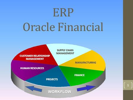 ERP Oracle Financial By Group 1 1 Finance WORKFLOWWORKFLOW CUSTOMER RELATIONSHIP MANAGEMENT SUPPLY CHAIN MANAGEMENT MANUFACTURING FINANCE PROJECTS HUMAN.