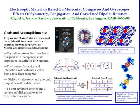 Electrooptic Materials Based On Molecular Compasses And Gyroscopes: Effects Of Symmetry, Conjugation, And Correlated Dipolar Rotation Miguel A. Garcia-Garibay,