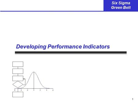 1 Six Sigma Green Belt -6-4-2024 6 Developing Performance Indicators.