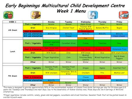 Early Beginnings Multicultural Child Development Centre Week 1 Menu This menu is designed to provide approximately 50% of the recommended number of Canada.