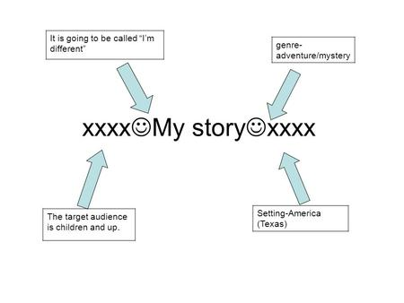 "Xxxx My story xxxx genre- adventure/mystery Setting-America (Texas) It is going to be called ""I'm different"" The target audience is children and up."