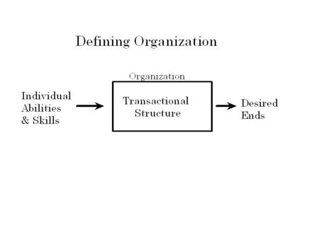 Organization = a cooperative social system requiring the coordinated efforts of people pursuing a shared purpose.