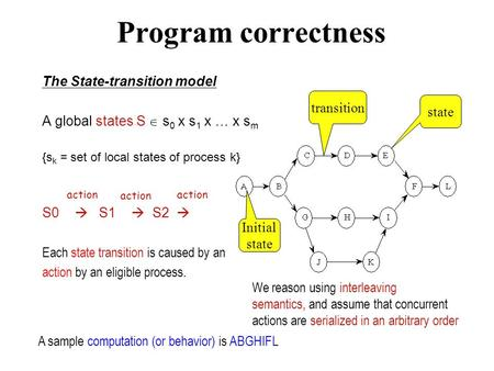 Program correctness The State-transition model A global states S  s 0 x s 1 x … x s m {s k = set of local states of process k} S0  S1  S2  Each state.