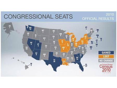Should the United States House of Representatives increase or decrease its membership?