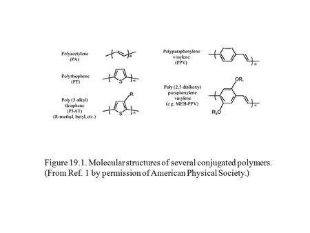Figure 19.1. Molecular structures of several conjugated polymers. (From Ref. 1 by permission of American Physical Society.)