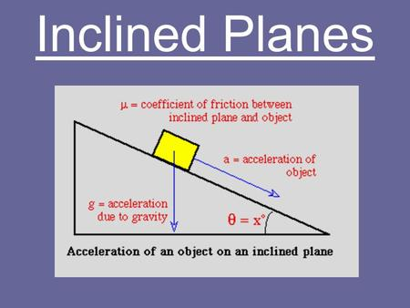 Inclined Planes. An inclined plane is a type of simple machine An inclined plane is a large and flat object that is tilted so that one end is higher than.