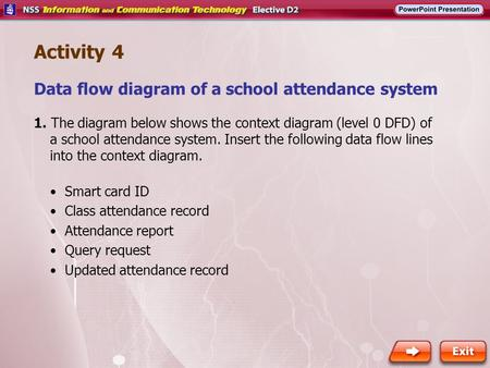 Data flow diagram of a school attendance system Activity 4 1. The diagram below shows the context diagram (level 0 DFD) of a school attendance system.