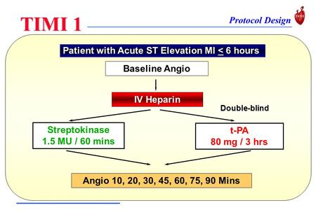 IV Heparin Baseline Angio Patient with <strong>Acute</strong> ST Elevation MI < 6 hours t-PA 80 mg / 3 hrs Streptokinase 1.5 MU / 60 mins Angio 10, 20, 30, 45, 60, 75,