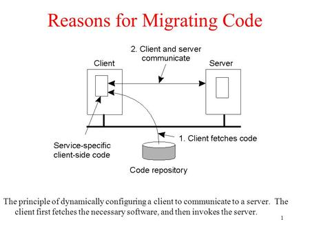 1 Reasons for Migrating Code The principle of dynamically configuring a client to communicate to a server. The client first fetches the necessary software,