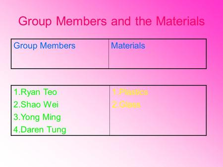 Group Members and the Materials Group MembersMaterials 1.Ryan Teo 2.Shao Wei 3.Yong Ming 4.Daren Tung 1.Plastics 2.Glass.