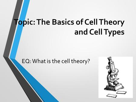 Topic: The Basics of Cell Theory and Cell Types EQ: What is the cell theory?