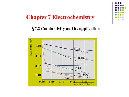 §7.2 Conductivity and its application