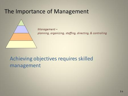 7-1 The Importance of Management Achieving objectives requires skilled management Management – planning, organizing, staffing, directing, & controlling.