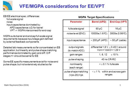 1 VFE/MGPA considerations for EE/VPT EB/EE electrical spec. differences: full-scale signal noise input capacitance dominated by: APD capacitance (x2) for.